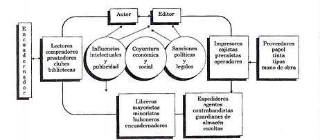 historia del libro wikipedia la enciclopedia libre