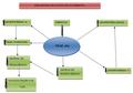 Diagrama Fibratos.PNG