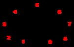 Dibenzofuran-numbering-2D-skeletal.png