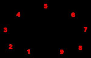 Dibenzofuran - Image: Dibenzofuran numbering 2D skeletal