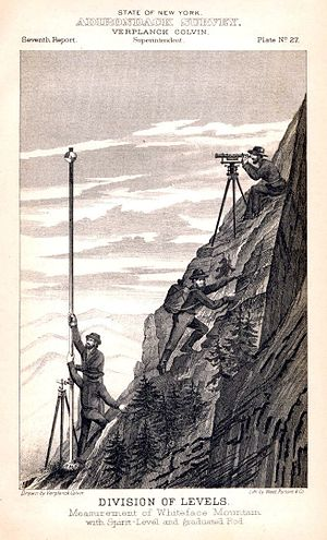 """Verplanck Colvin - """"Measurement of Whiteface Mountain with Spirit-Level and graduated Rod"""", drawn by Verplanck Colvin, published in the Seventh Report of the Adirondack Survey, 1881"""