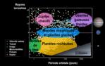 Exoplanet Populations-2017-06-fr.png