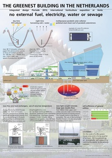 Sustainable design Wikipedia