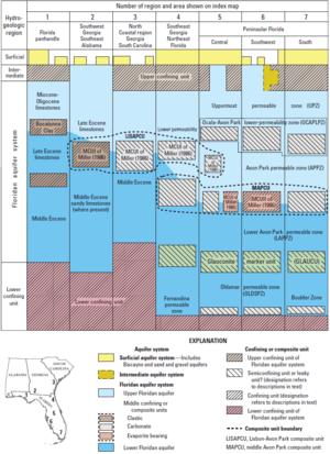 Florida Aquifer Map.Floridan Aquifer Wikipedia