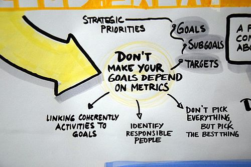 Focus Graphic Recordings, wmcon14 berlin-006.jpg