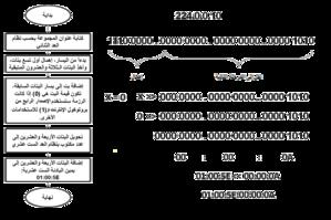 بث متعدد - ويكيبيديا، الموسوعة الحرة