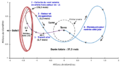 Genesis Mission Trajectory and Flight Plan-fr.png