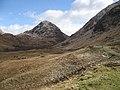 Glen Ure - geograph.org.uk - 739395.jpg