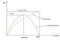 Graph showing efficiencies.jpg