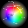 HSV color space stereographic.png