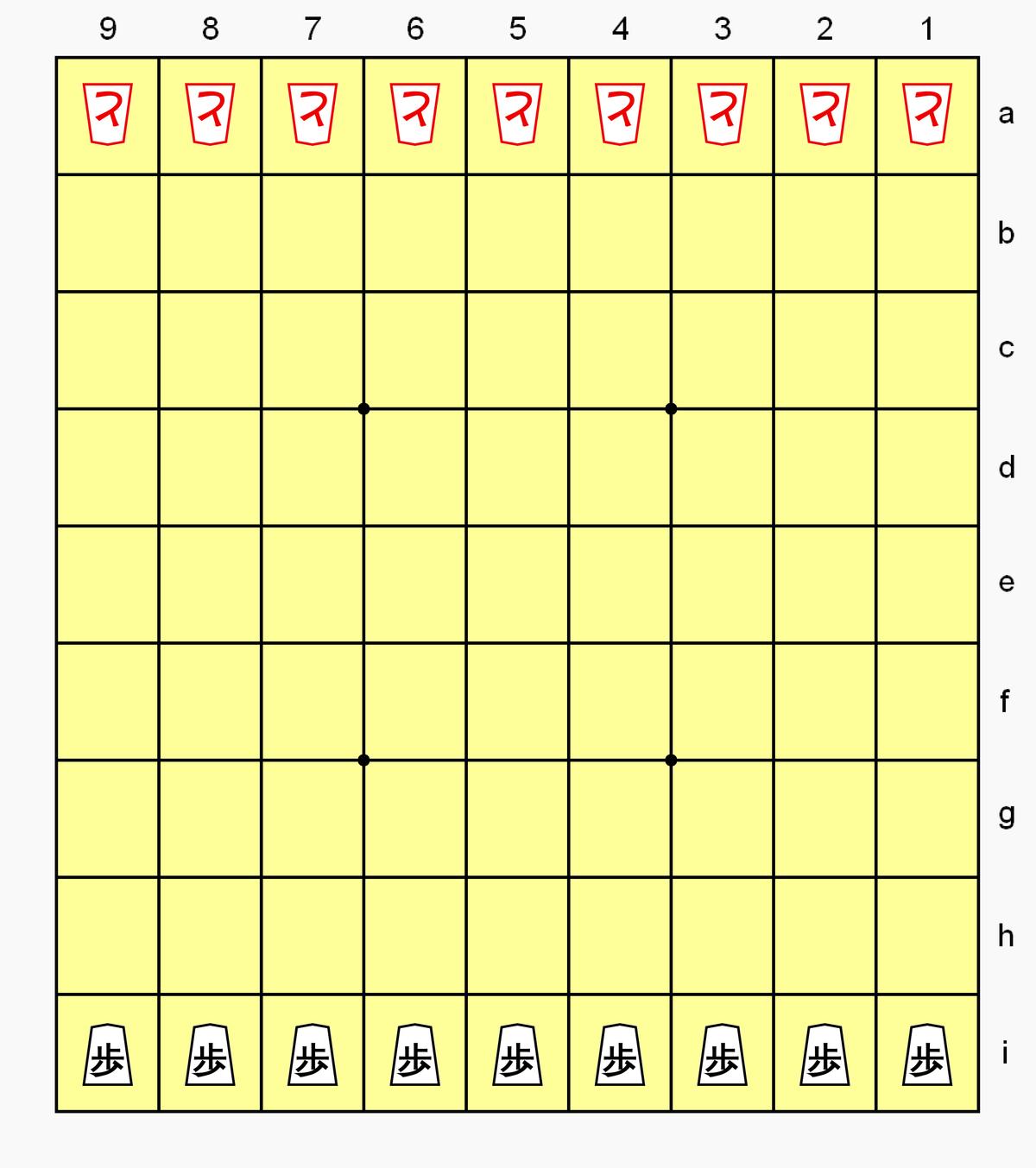 Hasami Shogi Wikipedia Move Checkmate Diagram Furthermore Chess Moves In Addition The Event