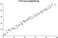 Homoscedasticity.png