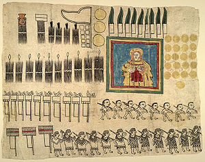 Amate - Part of the Huexotzinco Codex, written on amate.