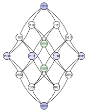 Hypercubematrix binary.svg
