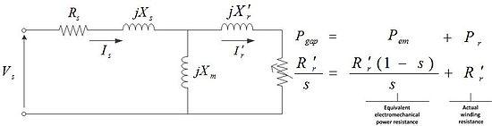 steinmetz equivalent circuit