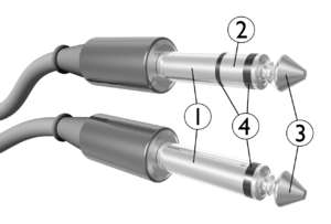 1. Sleeve: usually ground 2. Ring: Right-hand channel for stereo signals, negative phase for balanced mono signals, power supply for power-requiring mono signal sources 3. Tip: Left-hand channel for stereo signals, positive phase for balanced mono signals, signal line for unbalanced mono signals 4. Insulating rings