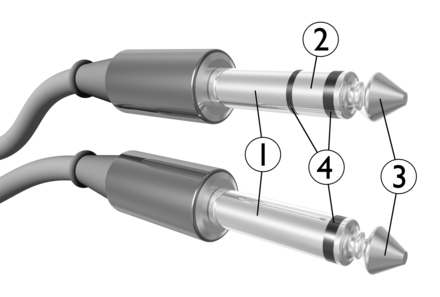 Sleeve: usually ground Ring: Right-hand channel for stereo signals, negative polarity for balanced mono signals, power supply for power-using mono signal sources Tip: Left-hand channel for stereo signals, positive polarity for balanced mono signals, signal line for unbalanced mono signals Insulating rings Jack plug.png