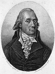 blumenbach essay on generation Hume's essay on human understanding [hume 1750] (sometime) dug  26  blumenbach's essay on generation eng tr [blumenbach 1792] —rev a wells .