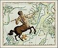 Johannes Hevelius - Centaurus.jpg