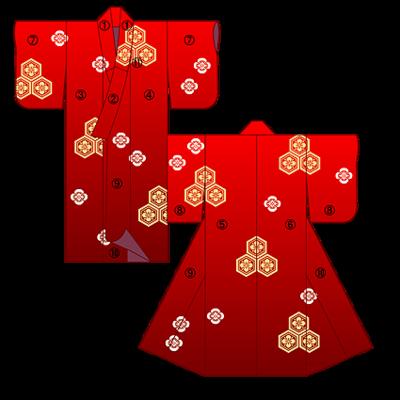 Названия частей кимоно