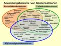 Kondensatoren-Anwendungsbereiche.png