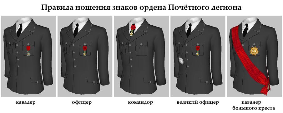 Légiond'HonneurGrades (ru-text)