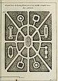 La theorie et la pratique du jardinage - , comme sont les parterres, les bosquets, les boulingrins, &c. - contenant plusieurs plans et dispositions generales de jardins, nouveaux desseins de parterres (14783565495).jpg