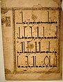 Leaf of a copy of the Quran written in eastern Kufic script, Iran, 11th-12th century, The David Collection, Copenhagen (2) (35600637323).jpg