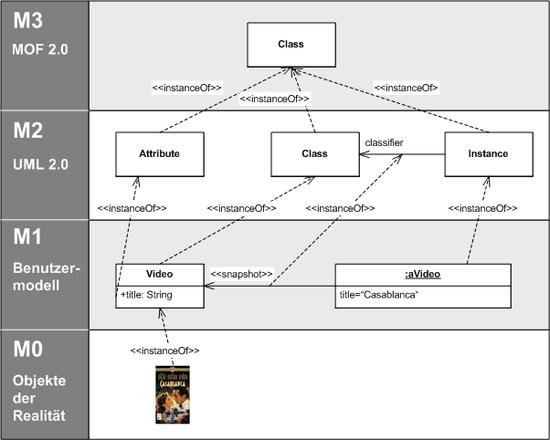 Ме�аоб�ек�ное ��ед��во � Википедия