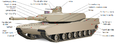 M1 Abrams-TUSK (hy).png