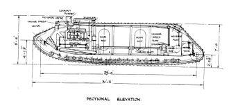 Mark IX tank - Internal arrangement of a Mark IX tank