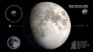 Lunar phase appearance of the illuminated (sunlit) portion of the Moon as seen from Earth