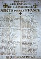 Morts 1914-1918 Guengat.jpg