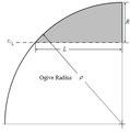 Nose cone tangent ogive.png