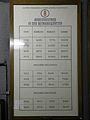 Oberzeiring - Tabakmuseum - Arbeiterstand in den Betriebsstätten der Österreichischen Tabakregie 1850-1949.jpg