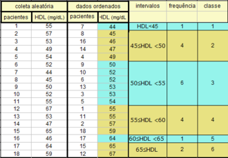Raw data - The two columns to the right of the left-most column in this computerized table are raw data.