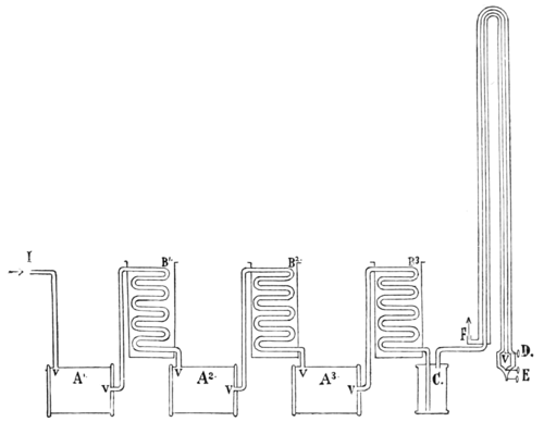 PSM V55 D051 Diagram of liquid air production apparatus.png
