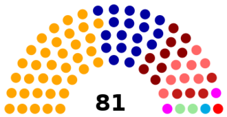 Montenegrin parliamentary election, 2016 - Image: Parliament of Montenegro 2016 Election