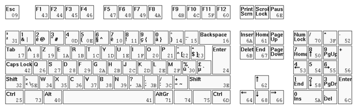 Pc105 wide delete tall enter xfree86 belgium keyboard full size.png