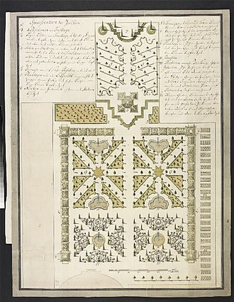 Prince's Mansion, Copenhagen - Krieger's plan of the garden from 1728