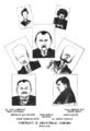Portraiti iz hrvatskog sabora (serija prva) 1907 Hrvatska smotra.png