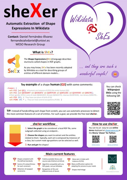 File:Poster about shexer for WikidataCon 2019.pdf