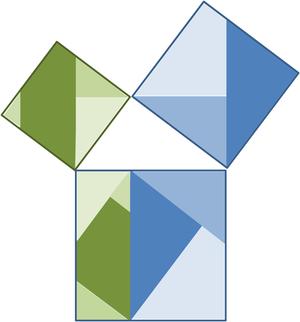 Rearrangement proof for Pythagoras' theorem. P...
