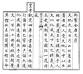 Qin ding quan Tang wen, Preface made by Jiaqing Emperor.png