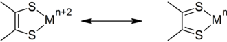 Metal dithiolene complex - Limiting resonance structures of a R2C2S2M ring