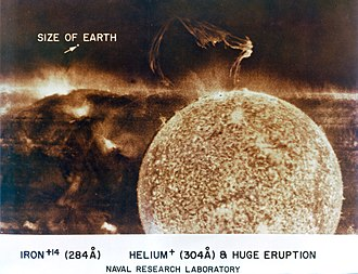Apollo Telescope Mount - This shows an extreme ultraviolet view of the sun (the Apollo Telescope Mount SO82A Experiment) taken during Skylab 3, with the Earth added for scale. On the right an image of the Sun shows a helium emissions, and there is an image on the left showing emissions from iron