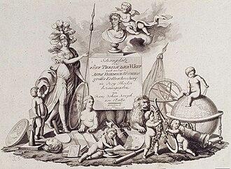 Ignaz Albrecht - Image: Schauplatz der fünf Theile der Welt title page Reilly 0000