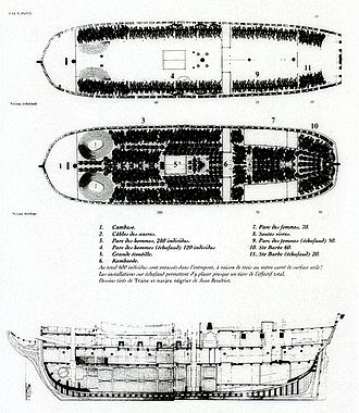 Meermin slave mutiny - Conditions for slaves on a slave ship
