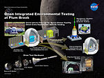 Space Power Facility Testing Capability.jpg