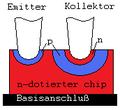 Spitzentransistor.png